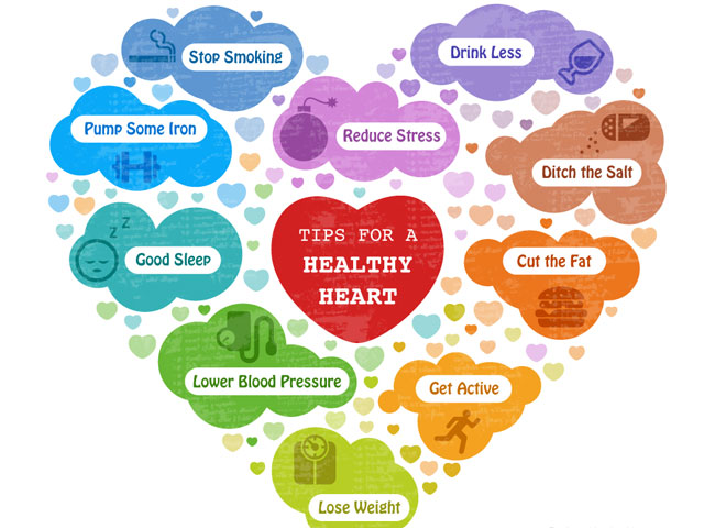 Tips-for-a-Healthy-Heart-1